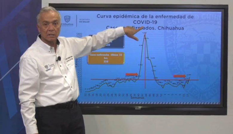 El secretario de Salud estatal anunció un supercierre por la pandemia de Covid